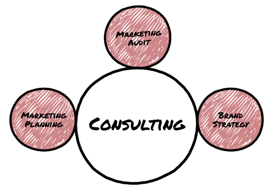 consulting_01